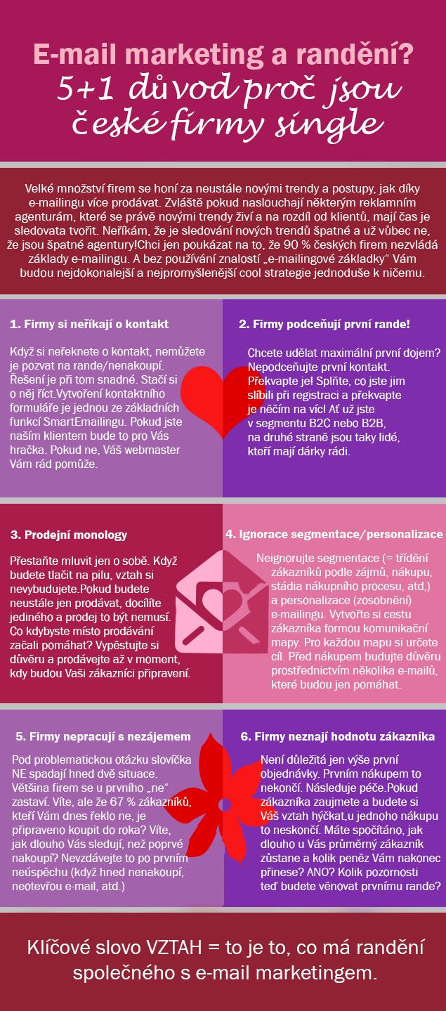 Infografika-E-mail_marketing_a_randeni