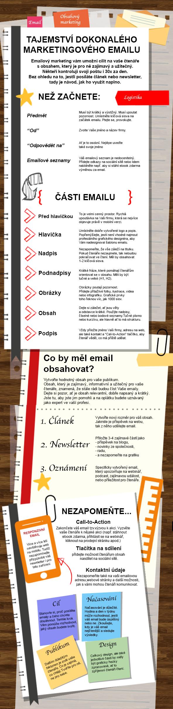 infografika_tajemstvi_dokonaleho_emailu1